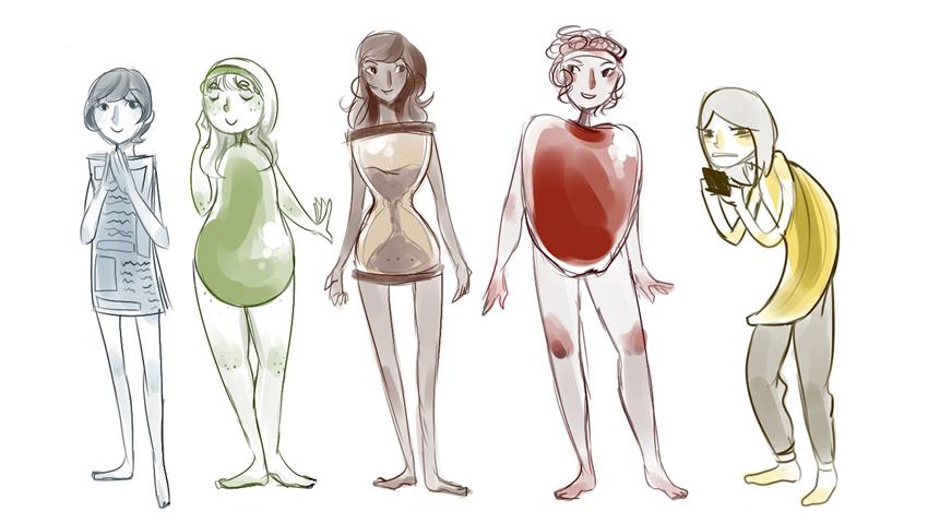 Восприятие собственного тела